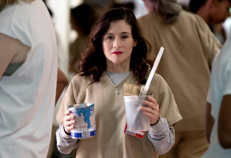 La star de Orange is the new black, victime de harcèlement…